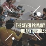 The Seven Primary Tasks For Any Harris County Business Team
